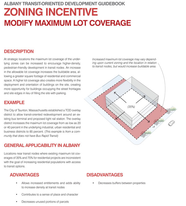 Albany_TOD_Guidebook_zoning-1